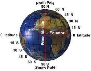 Homework Help: GR - longitude/latitude geodesics problem